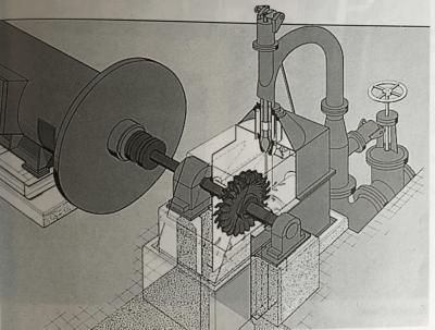turbines-pelton