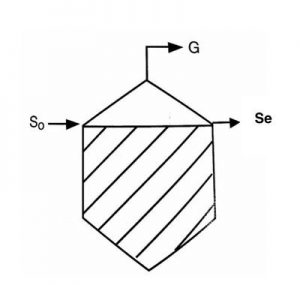 procedes-continus-biomethanisation