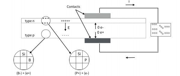 reflexion-absorption-transmission