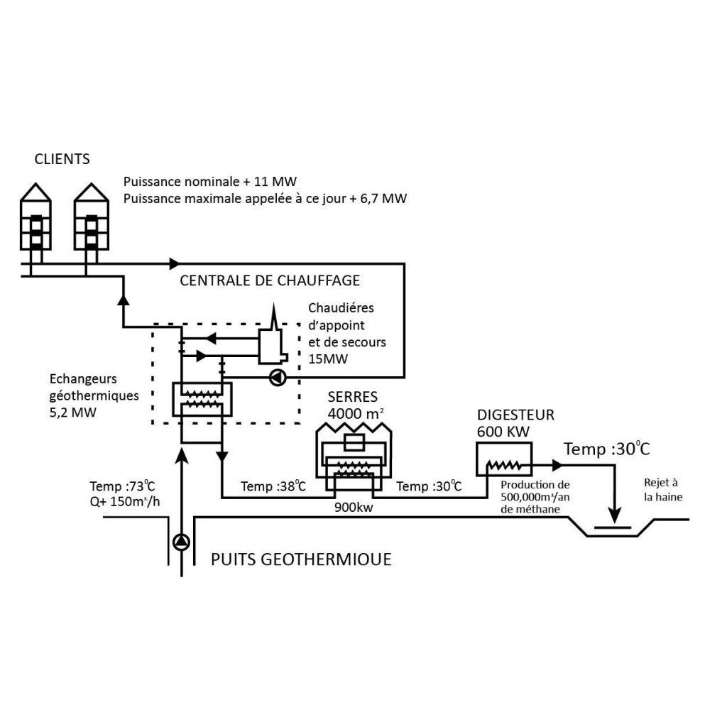 centrale-geothermie-saint-ghislain