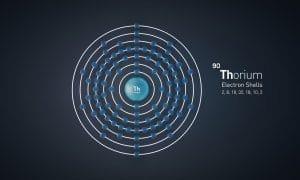 thorium-energie